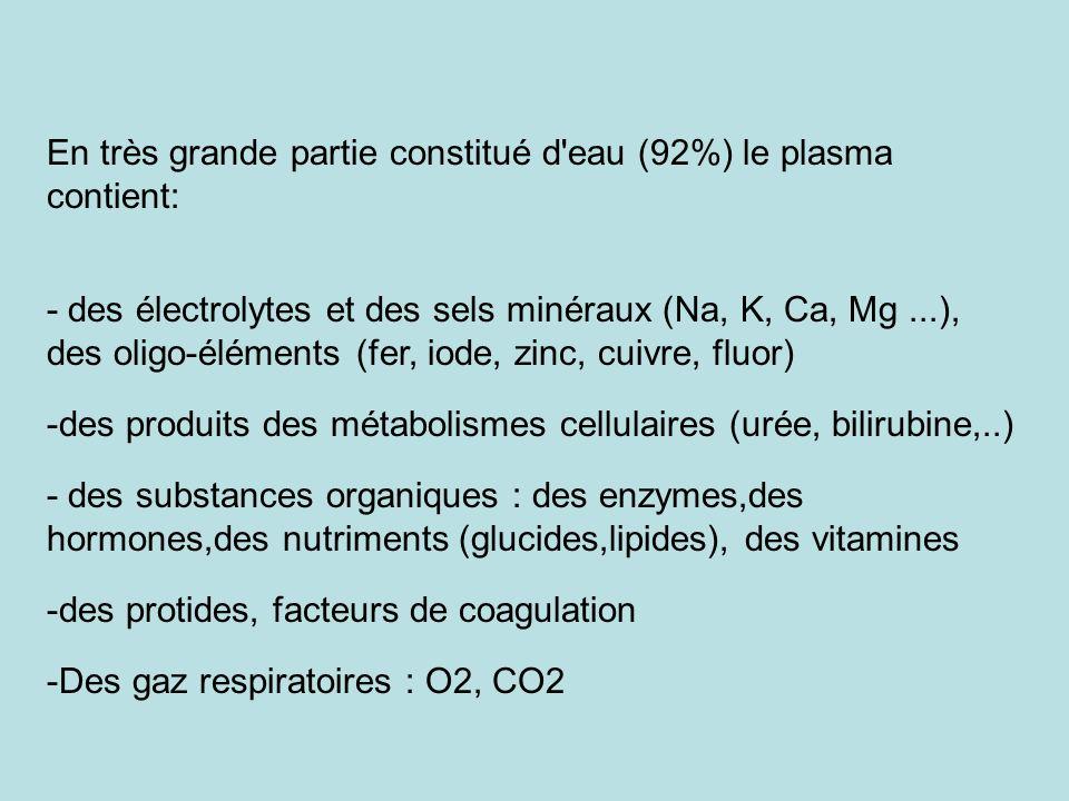 En très grande partie constitué d eau (92%) le plasma contient:
