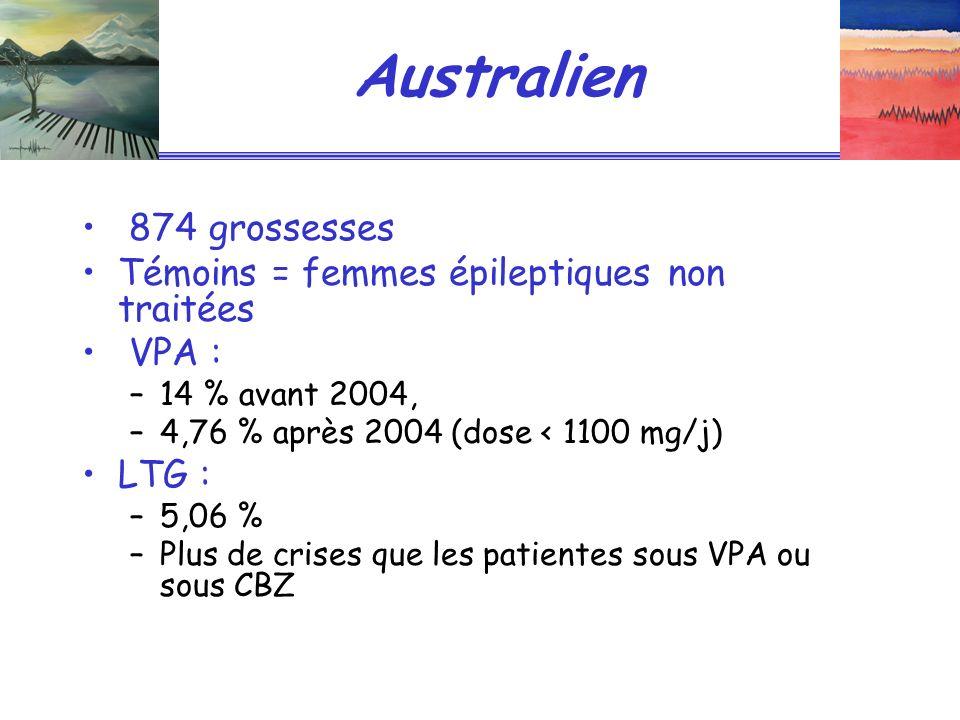 Australien 874 grossesses Témoins = femmes épileptiques non traitées