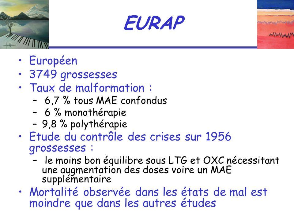 EURAP Européen 3749 grossesses Taux de malformation :