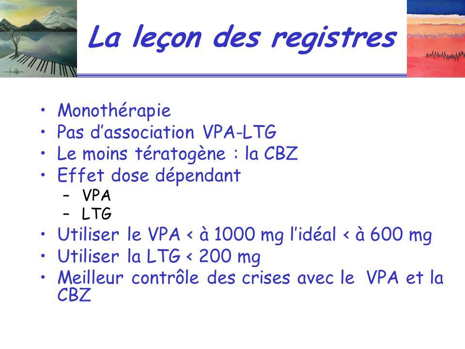 La leçon des registres Monothérapie Pas d'association VPA-LTG