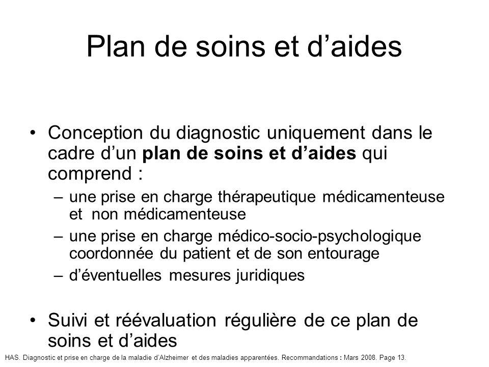 Plan de soins et d'aides