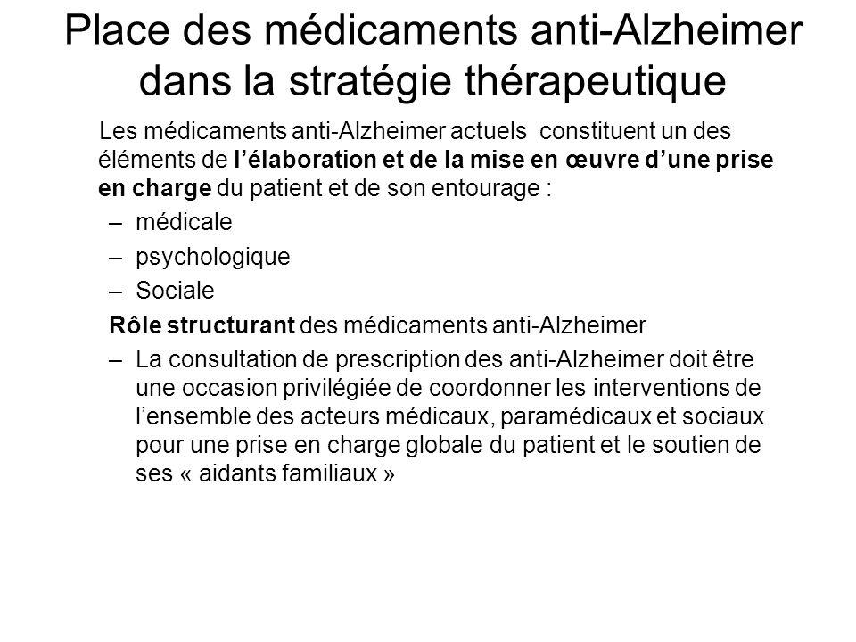 Place des médicaments anti-Alzheimer dans la stratégie thérapeutique