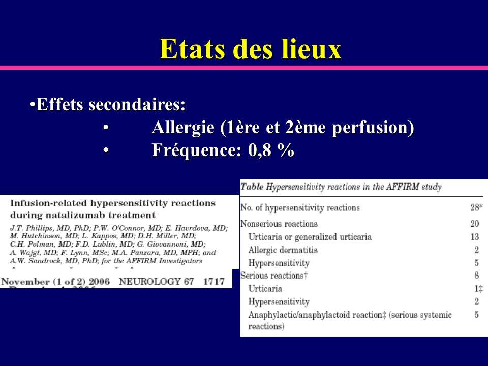 Etats des lieux Effets secondaires: Allergie (1ère et 2ème perfusion)