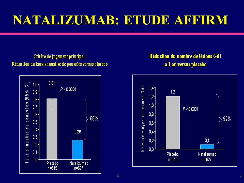 NATALIZUMAB: ETUDE AFFIRM