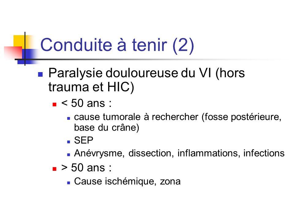 Conduite à tenir (2) Paralysie douloureuse du VI (hors trauma et HIC)