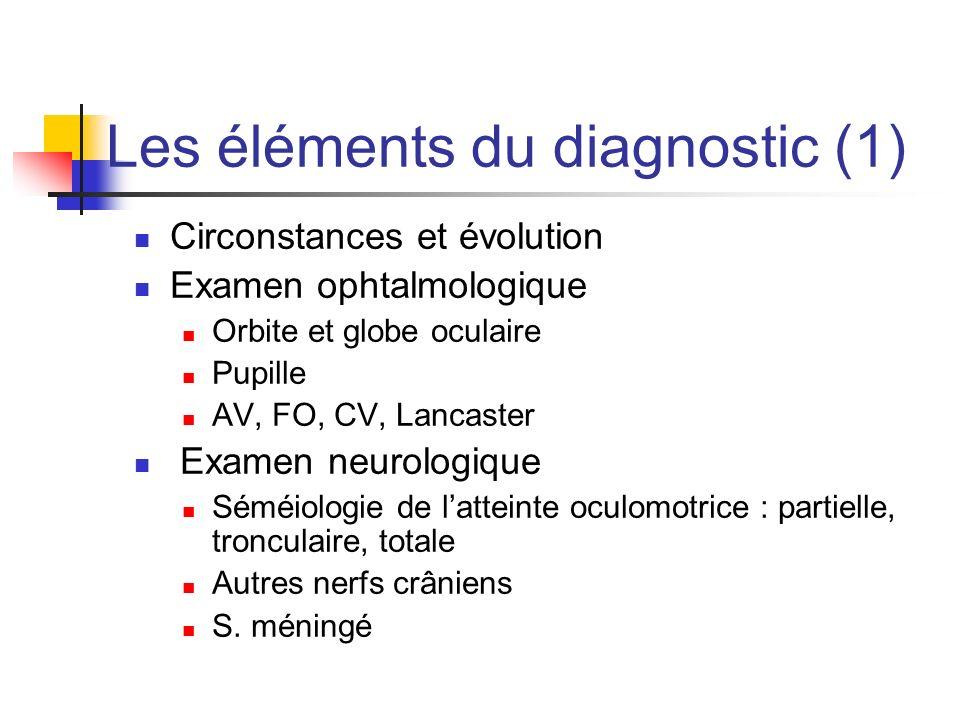 Les éléments du diagnostic (1)