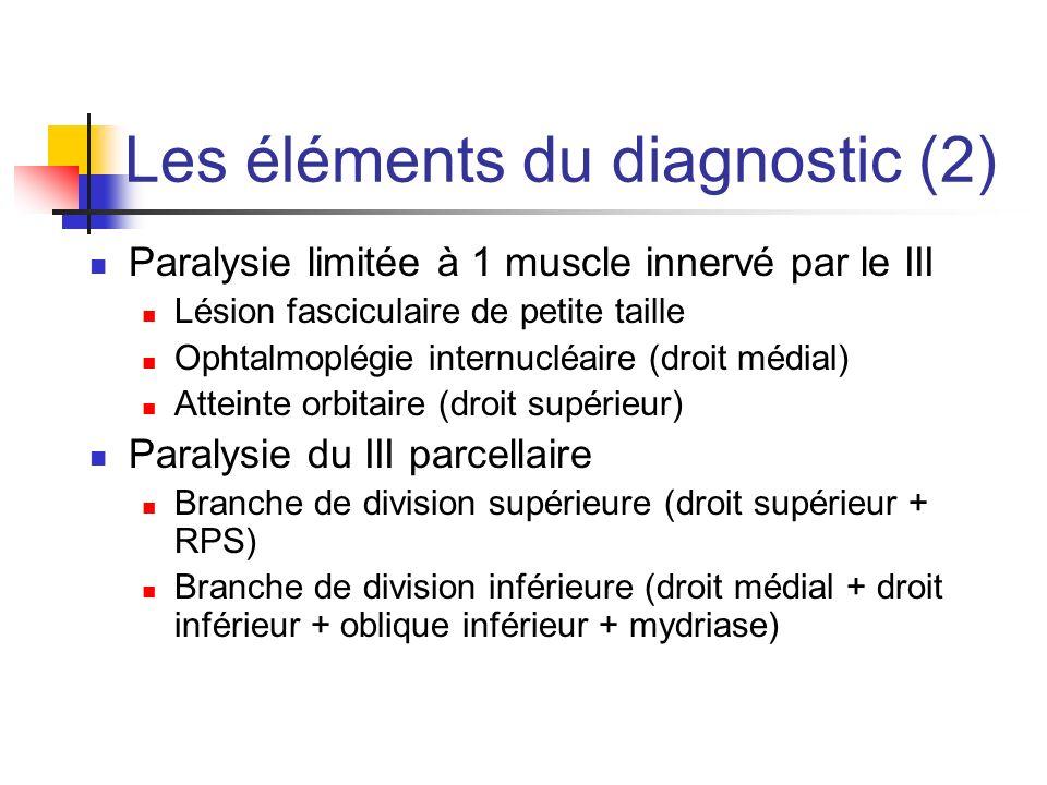 Les éléments du diagnostic (2)
