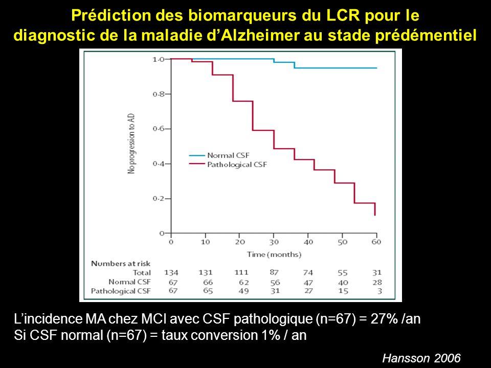 Prédiction des biomarqueurs du LCR pour le
