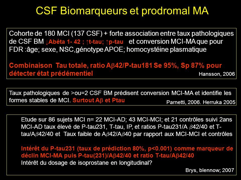 CSF Biomarqueurs et prodromal MA