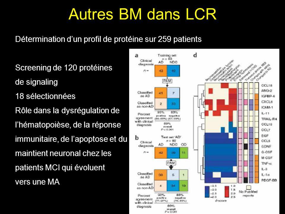 Autres BM dans LCR Détermination d'un profil de protéine sur 259 patients. Screening de 120 protéines.