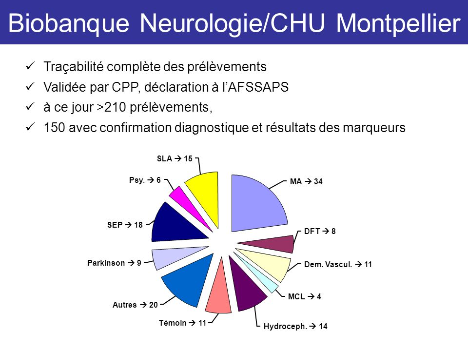 Biobanque Neurologie/CHU Montpellier