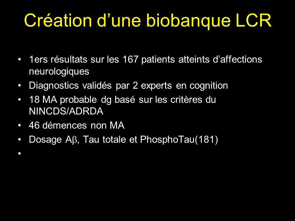 Création d'une biobanque LCR