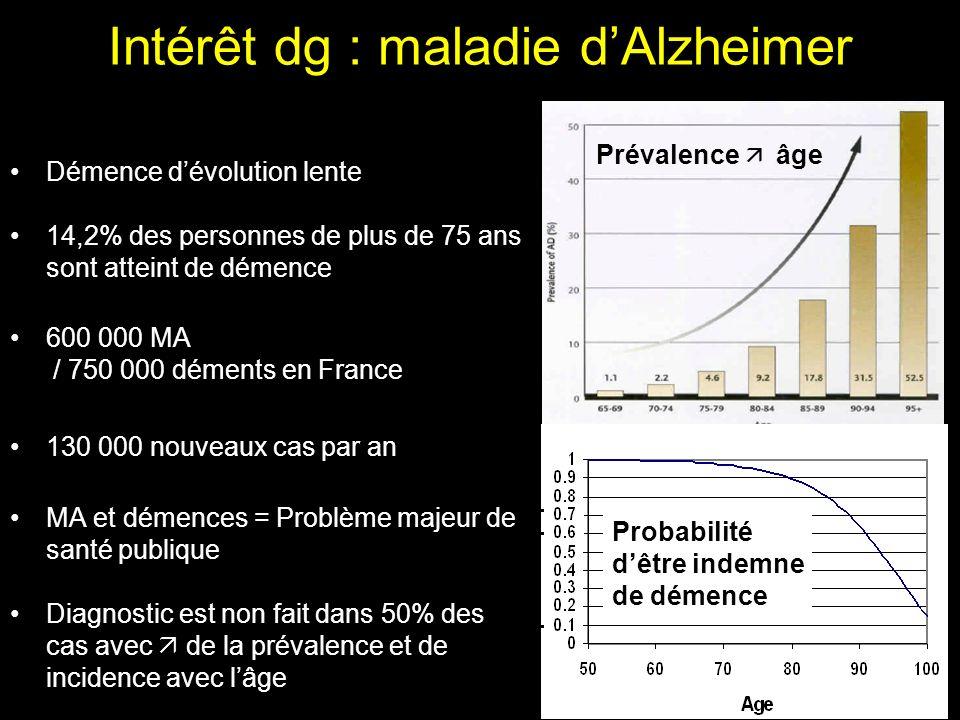 Intérêt dg : maladie d'Alzheimer