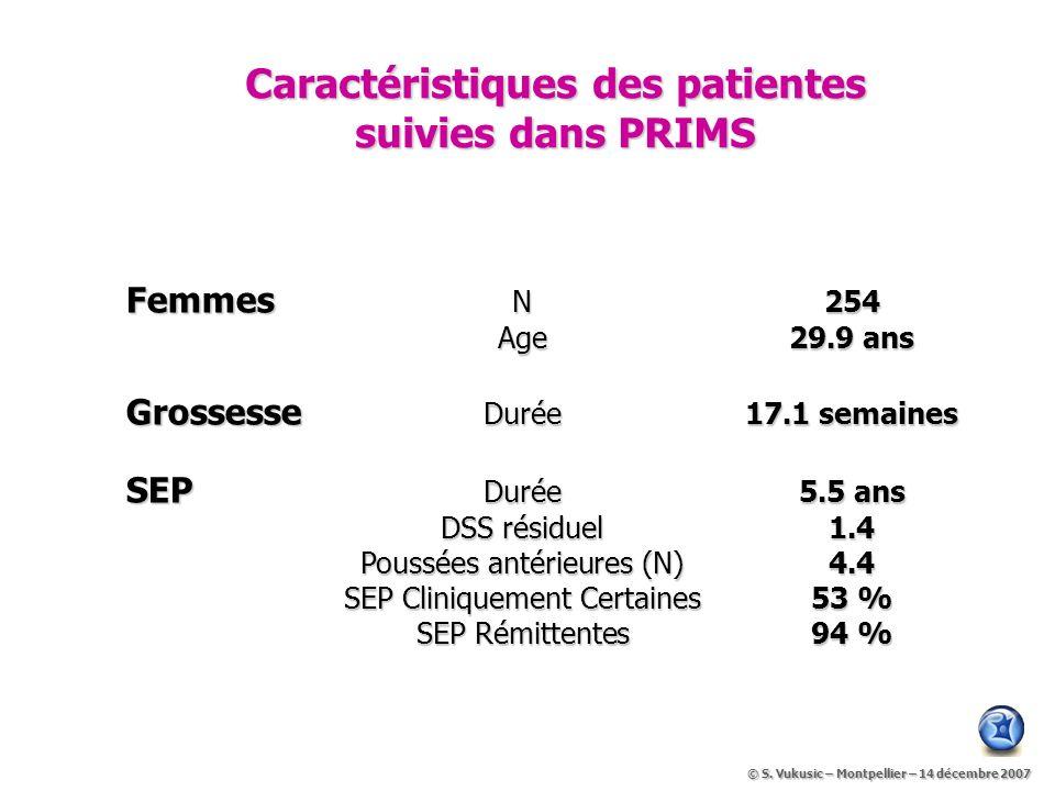 Caractéristiques des patientes suivies dans PRIMS
