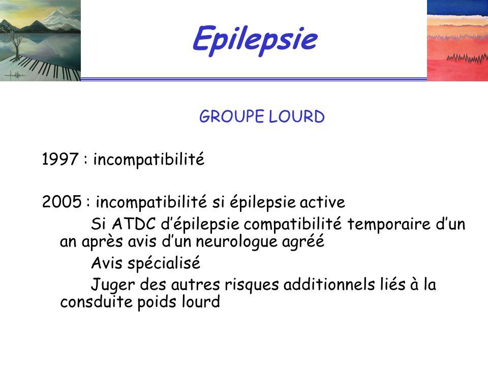 Epilepsie GROUPE LOURD 1997 : incompatibilité