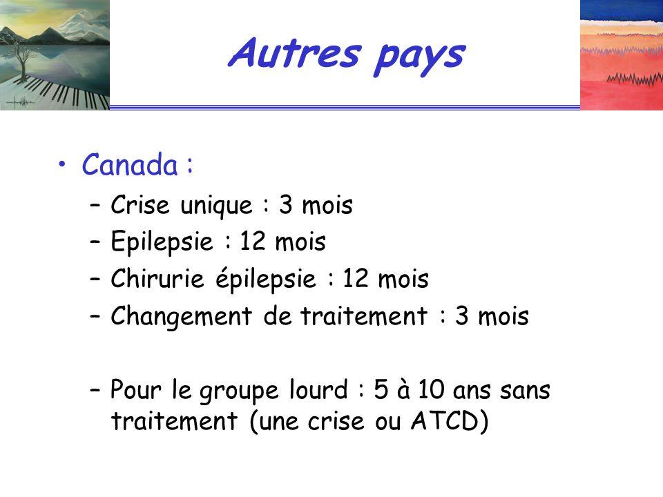 Autres pays Canada : Crise unique : 3 mois Epilepsie : 12 mois