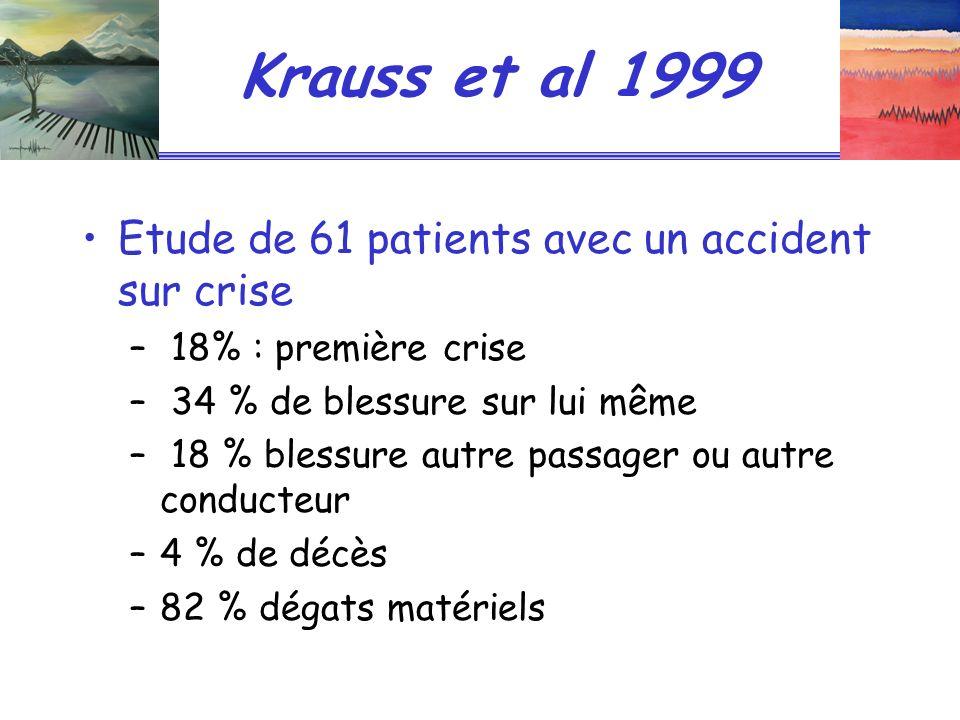 Krauss et al 1999 Etude de 61 patients avec un accident sur crise