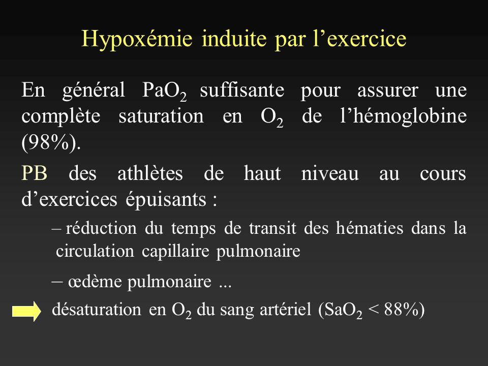 Hypoxémie induite par l'exercice