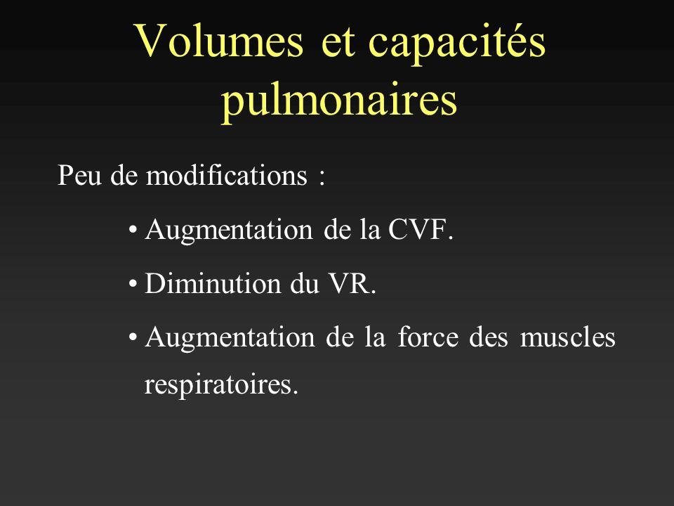 Volumes et capacités pulmonaires