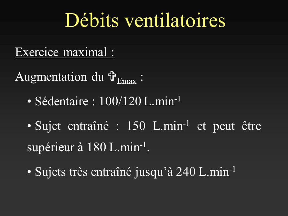 Débits ventilatoires Exercice maximal : Augmentation du VEmax :