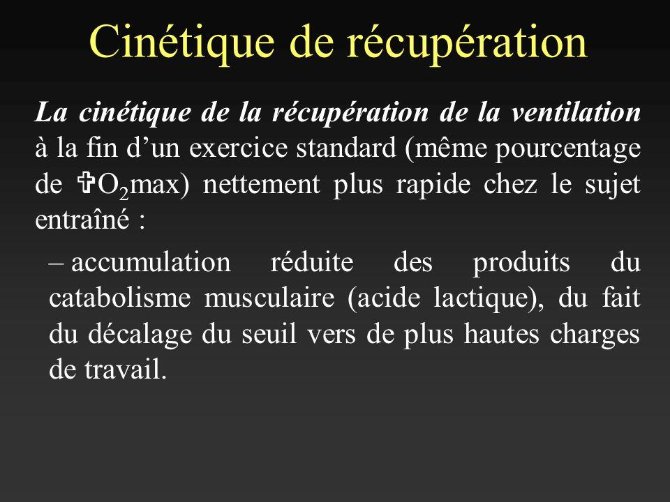Cinétique de récupération