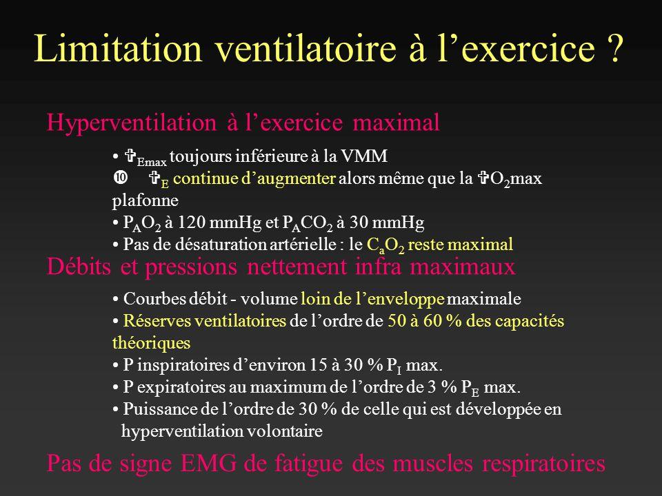 Limitation ventilatoire à l'exercice