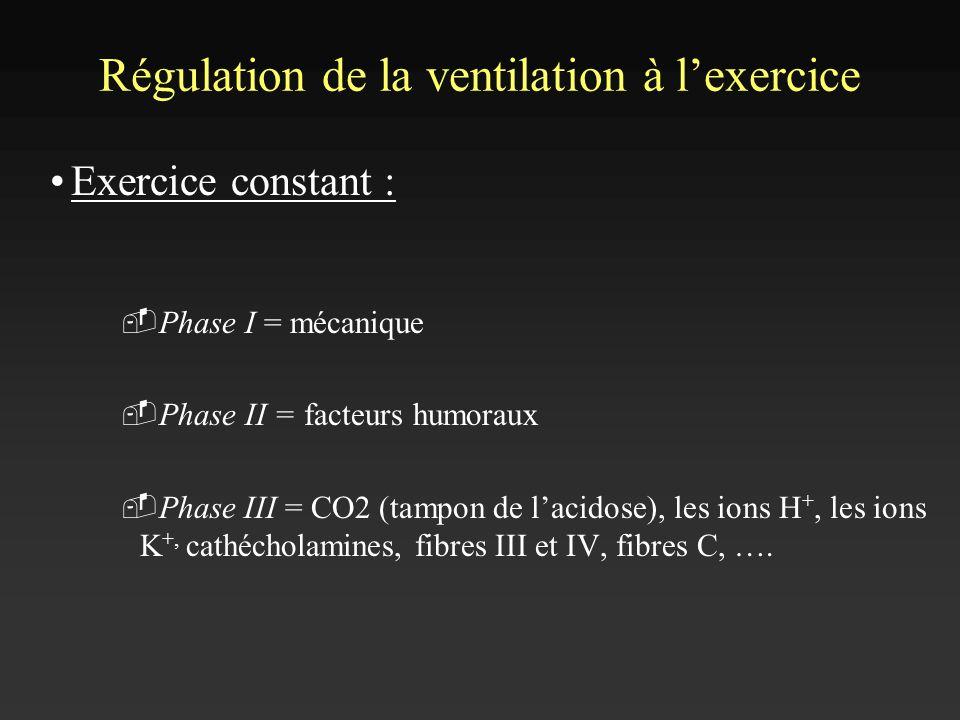 Régulation de la ventilation à l'exercice