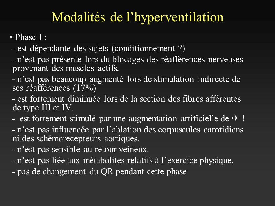 Modalités de l'hyperventilation