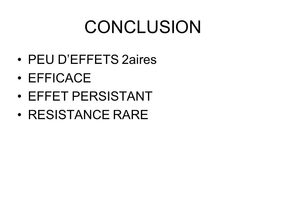 CONCLUSION PEU D'EFFETS 2aires EFFICACE EFFET PERSISTANT