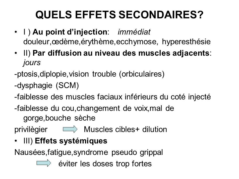 QUELS EFFETS SECONDAIRES