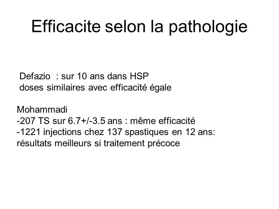 Efficacite selon la pathologie