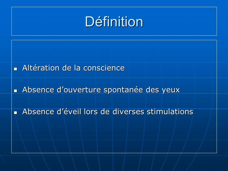 Définition Altération de la conscience