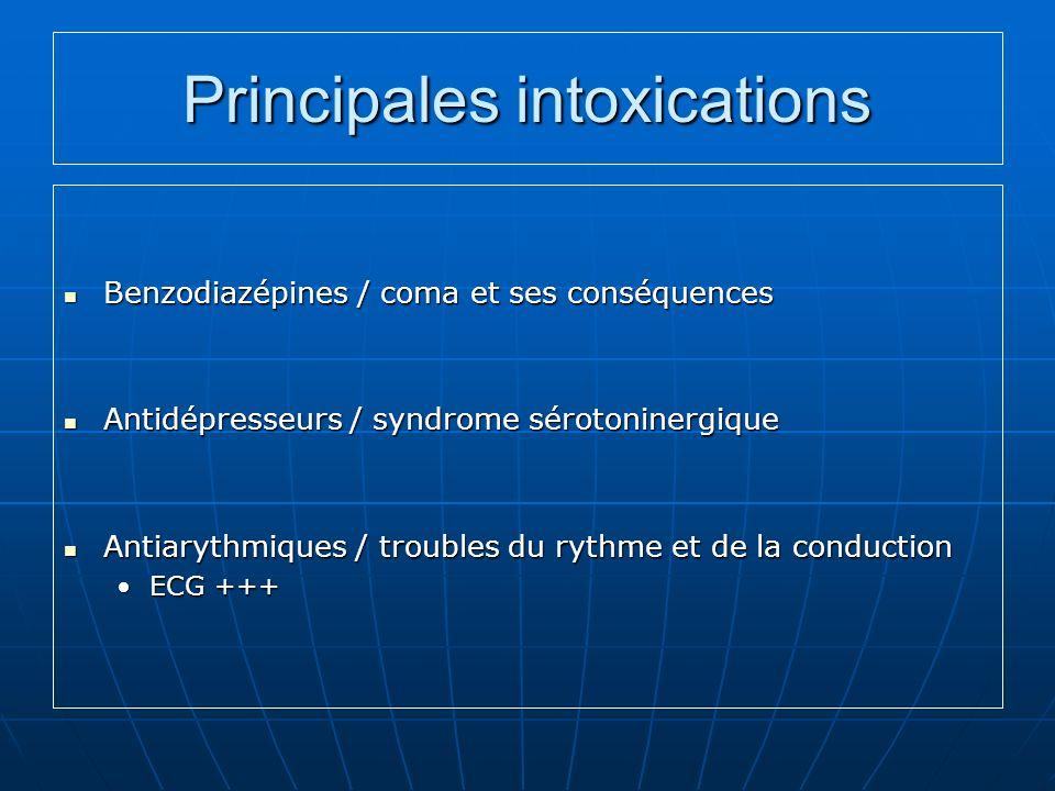 Principales intoxications