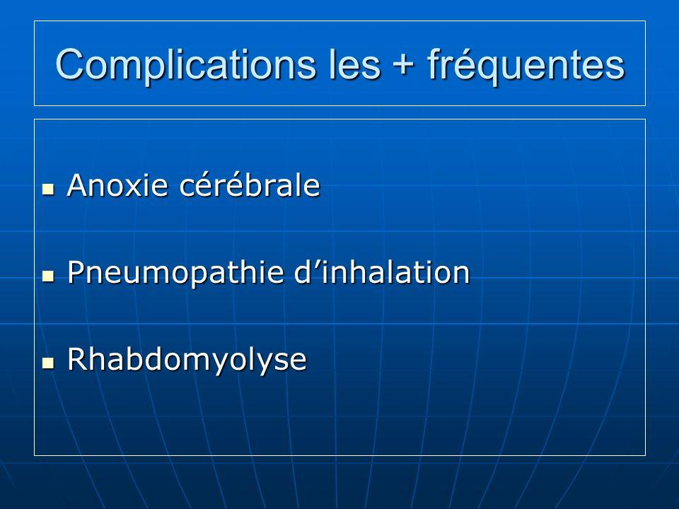 Complications les + fréquentes