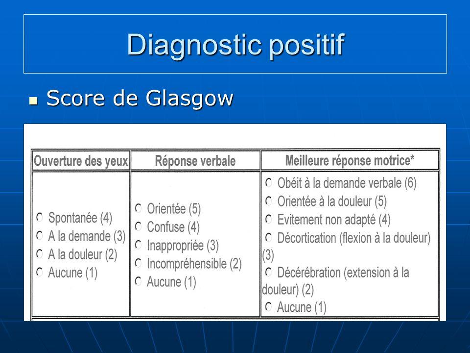 Diagnostic positif Score de Glasgow