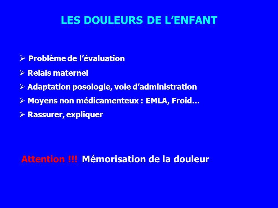 LES DOULEURS DE L'ENFANT