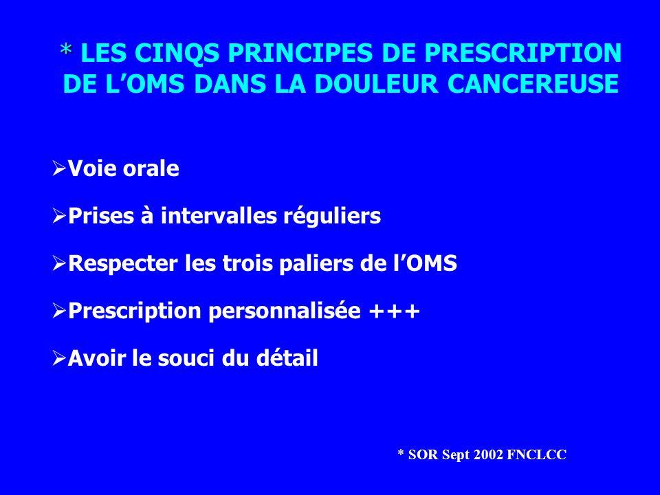 LES CINQS PRINCIPES DE PRESCRIPTION DE L'OMS DANS LA DOULEUR CANCEREUSE