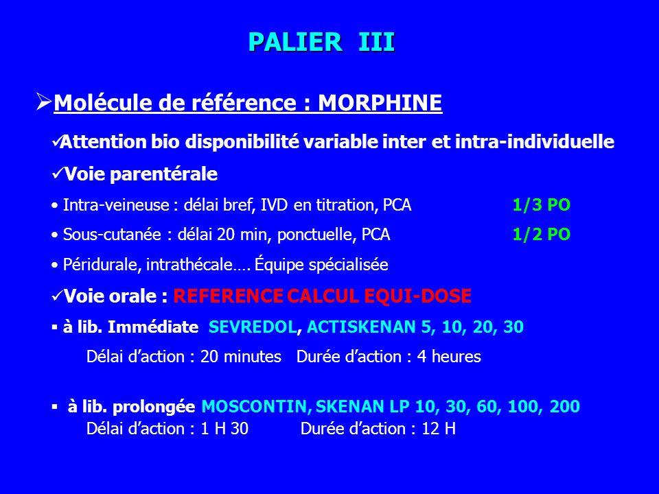 Molécule de référence : MORPHINE