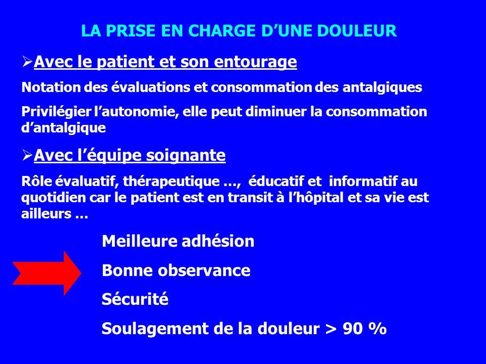 LA PRISE EN CHARGE D'UNE DOULEUR