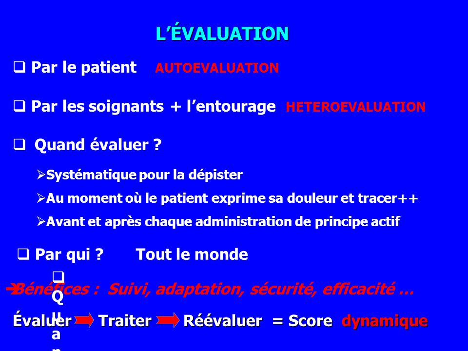 L'ÉVALUATION Par le patient AUTOEVALUATION
