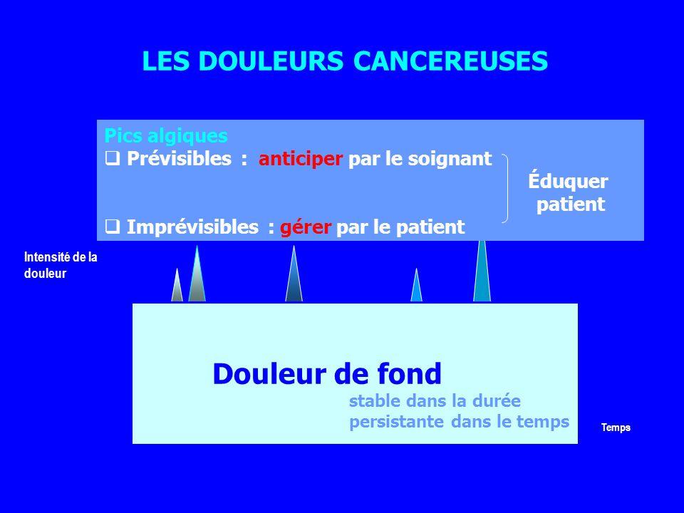 LES DOULEURS CANCEREUSES