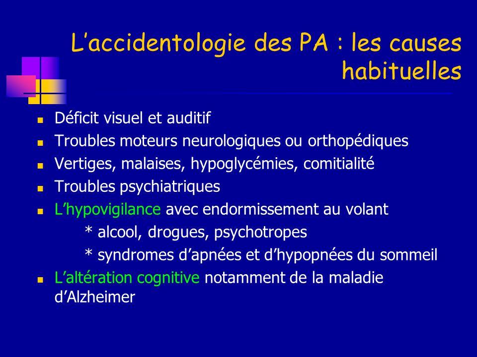 L'accidentologie des PA : les causes habituelles