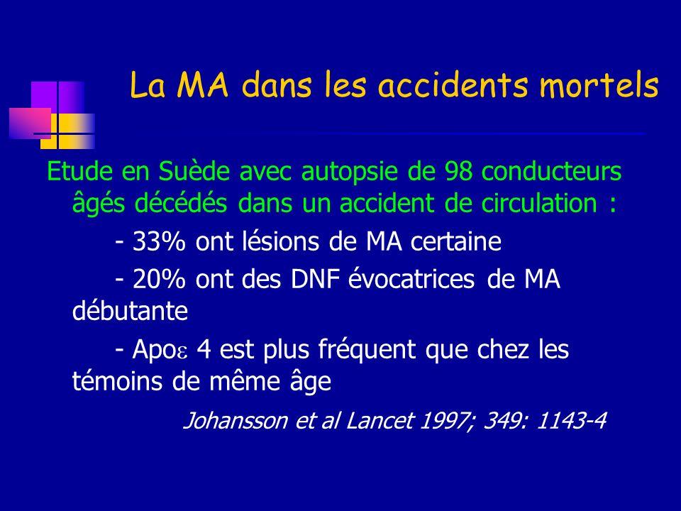 La MA dans les accidents mortels