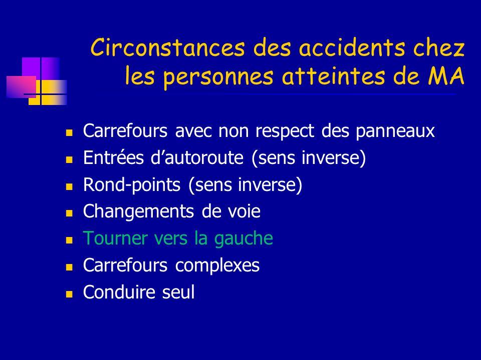Circonstances des accidents chez les personnes atteintes de MA