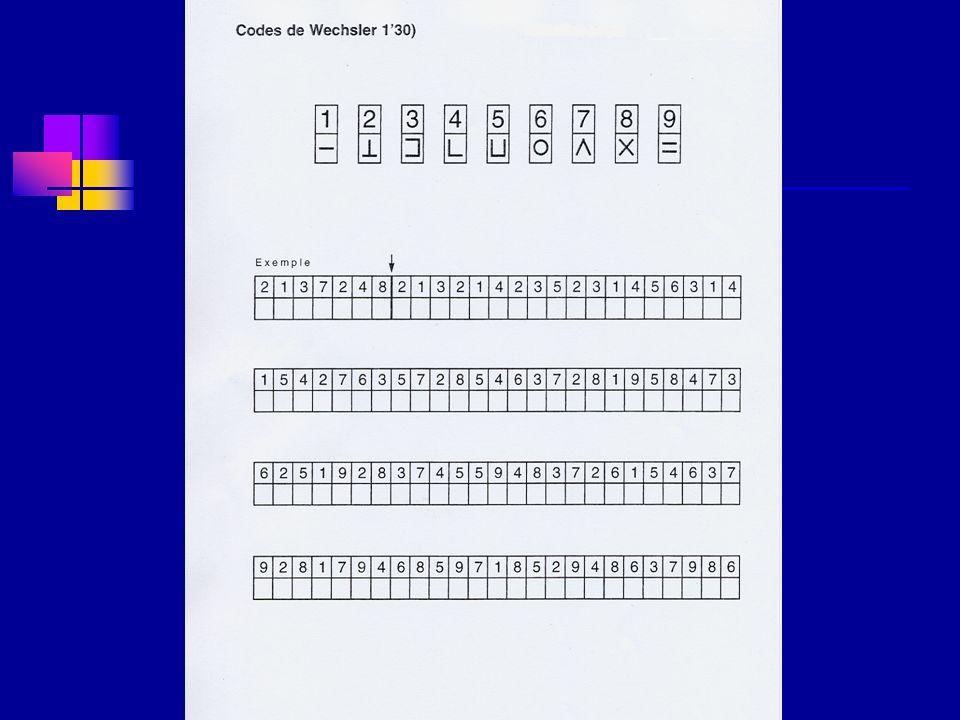 Réalisé sur 90s Score = nb de symboles corrects en 90s.