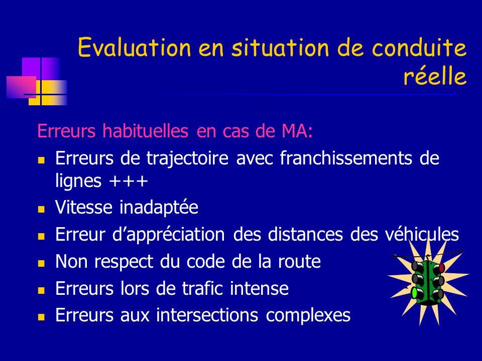 Evaluation en situation de conduite réelle