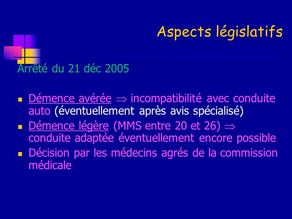 Aspects législatifs Arrêté du 21 déc 2005