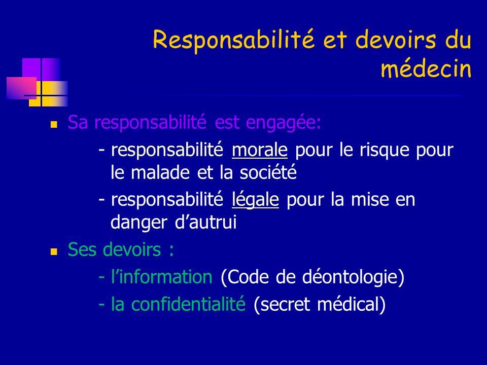 Responsabilité et devoirs du médecin