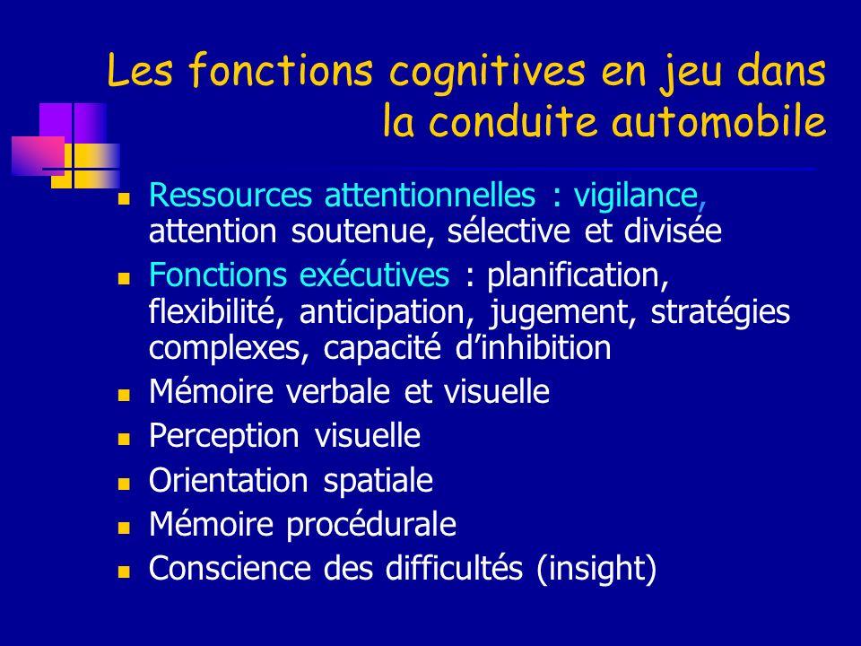 Les fonctions cognitives en jeu dans la conduite automobile