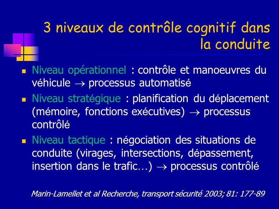 3 niveaux de contrôle cognitif dans la conduite